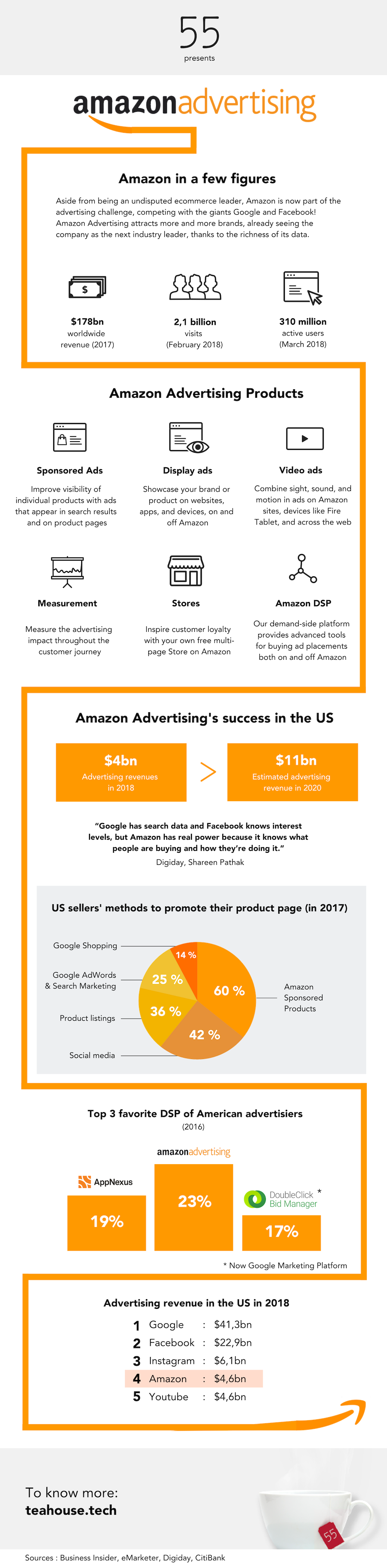 amazon-advertising-infographic