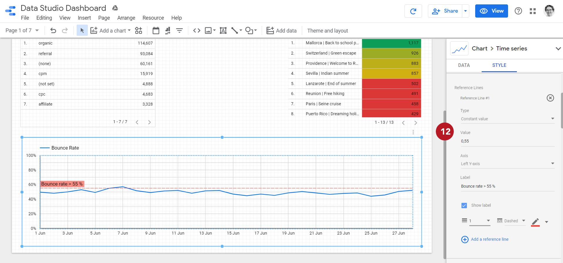 Capture d'écran de l'ajout d'une ligne de préférence dans un graphique sur Data Studio