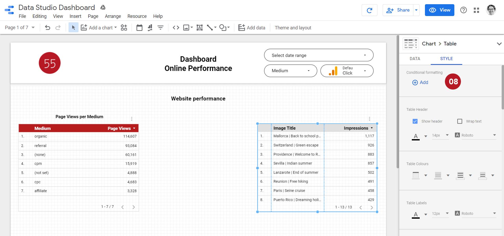 Capture d'écran pour ajouter une règle de mise en forme d'une scorecard sur Data Studio