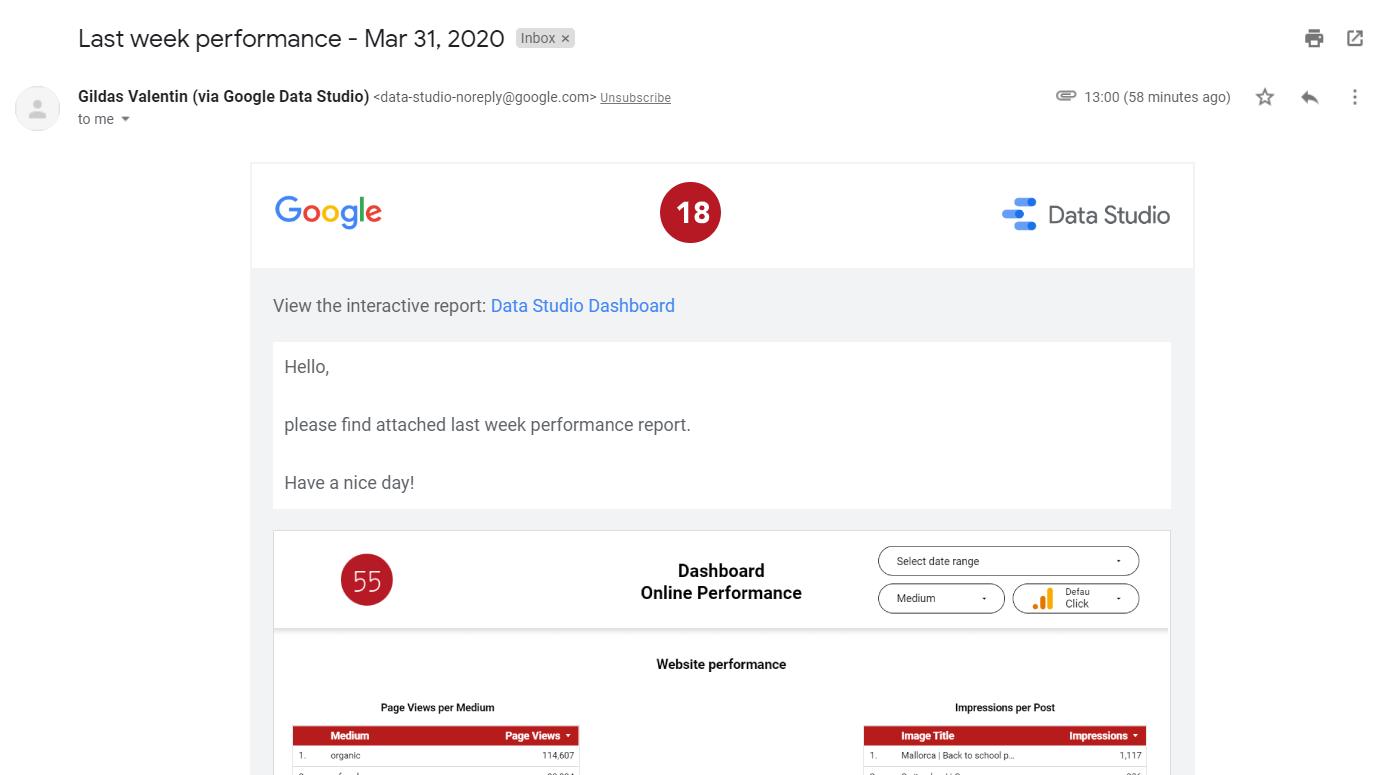 Capture d'écran des pages du rapport envoyé par e-mail sur Data Studio