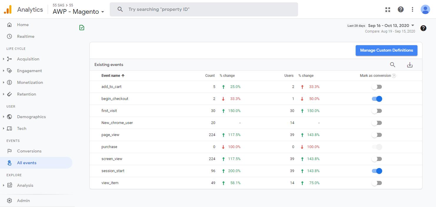 Screenshot des évènements du nouveau Google Analytics